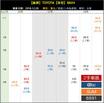 107年12月20日 中古車行情週報:TOYOTA RAV4篇
